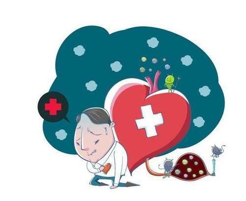 哈尔滨治疗冠心病的费用要多少?什么医院能报