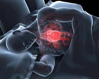 哈尔滨腹主动脉瘤治疗需要花费