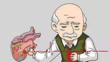 哈尔滨远东医院刘和平主任告诉你:心肌缺血的