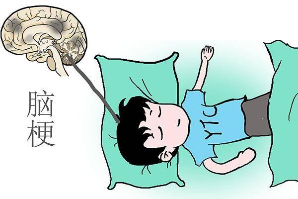 哈尔滨的脑梗塞医院